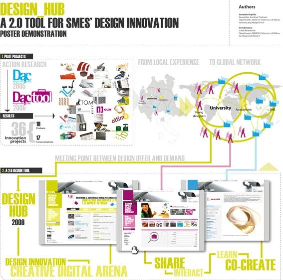 design_hub.jpg