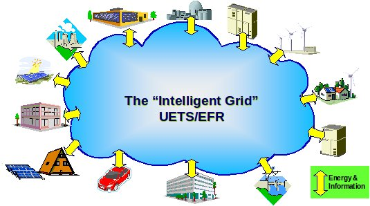 Intelligent Grid