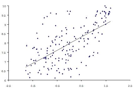 GDP per capita-PPP